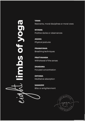 The 8 Limbs Poster